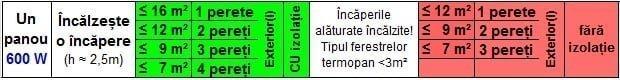 calcul plasme termice 600w